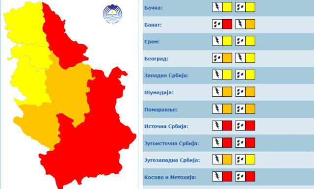 Upozorenje-RHMZ-a-Crveni-alarm-zbog-nepogoda