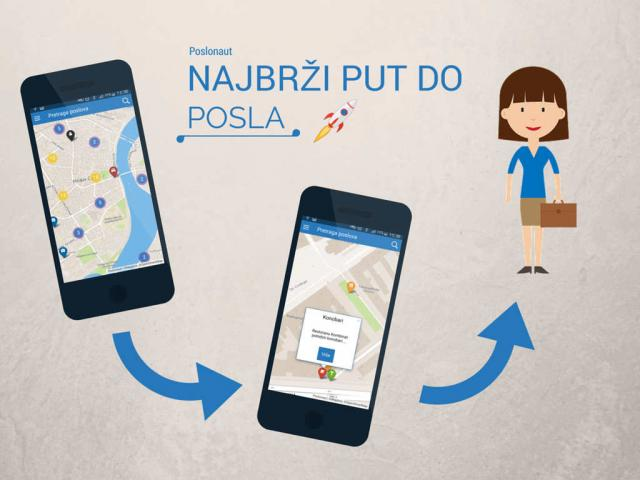 aplikacija za pronalazak posla kako mogu znati da li se družimo ili smo samo prijatelji