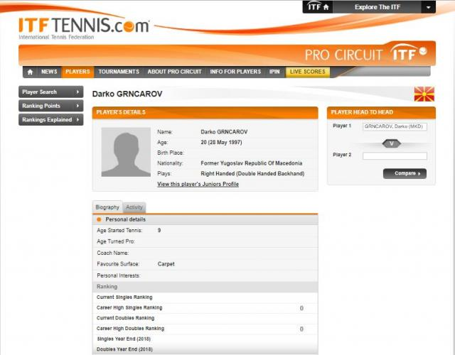 Foto: Screenshot (itf.com)