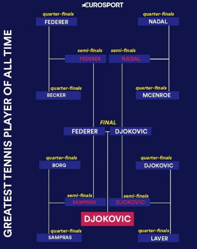 Eurosport.com/screenshot